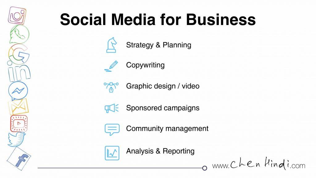 Social media for business management